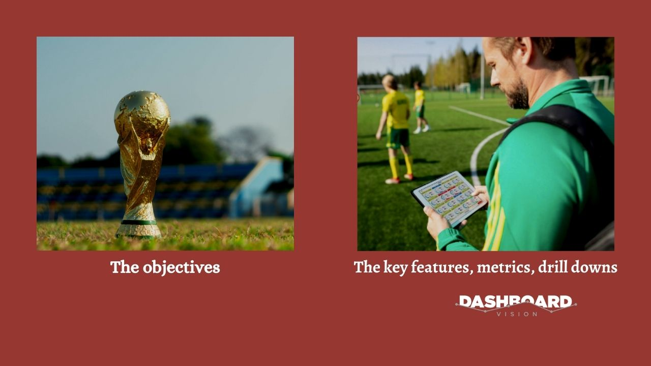 Objectives, key feaures, metric and drill downs of the dashboard